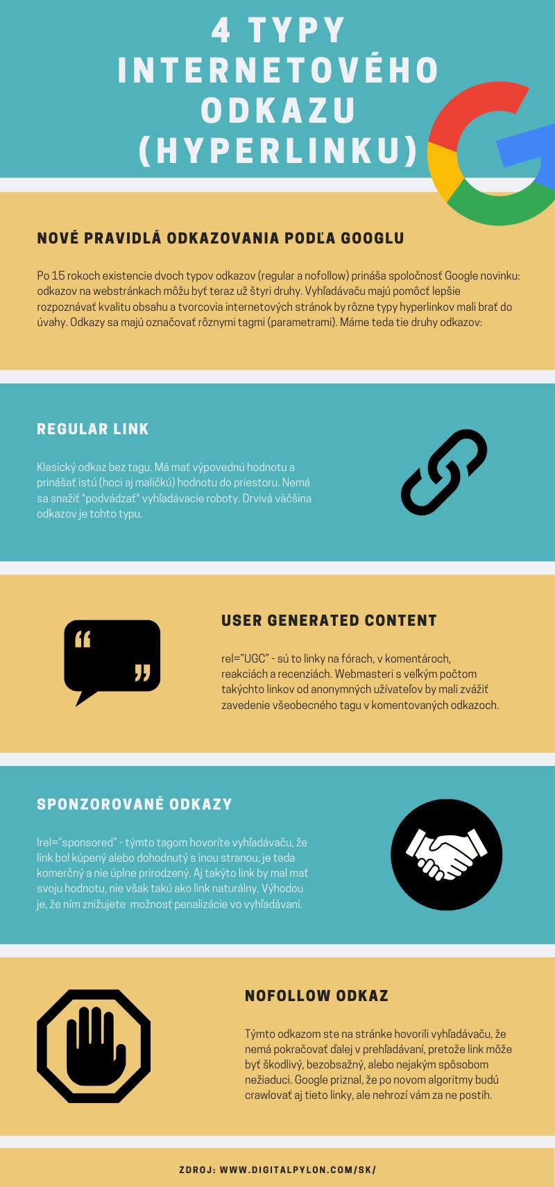4 typy internetového odkazu (hyperlinku)