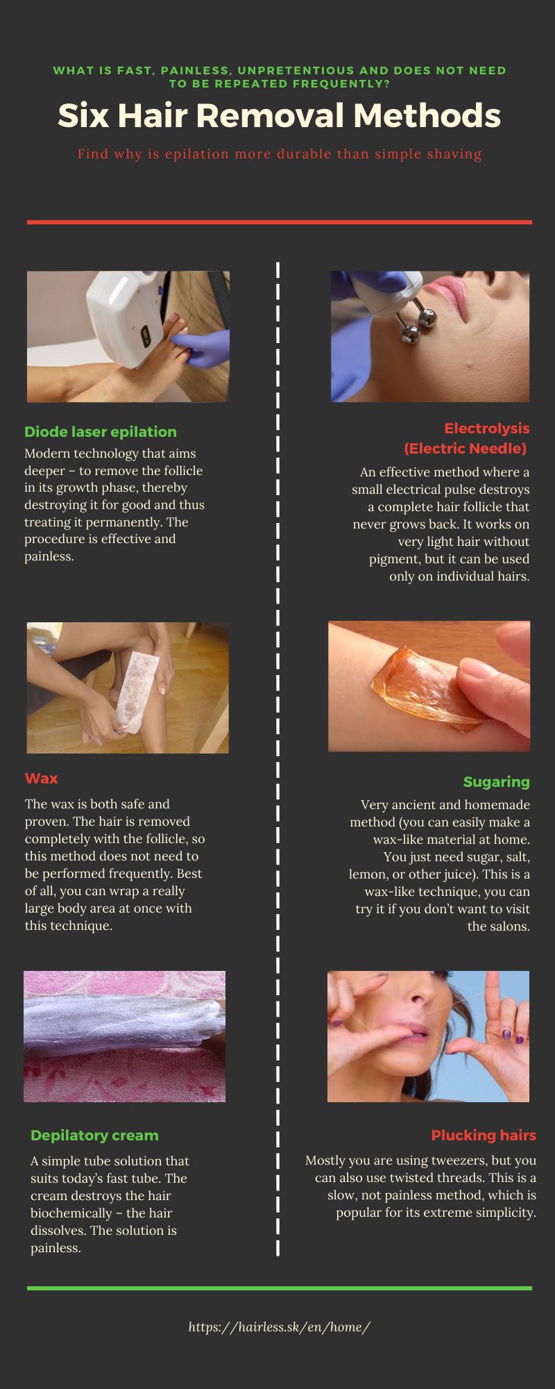 Šesť metód odstraňovania chĺpkov z tela